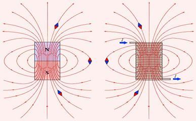 Как разъединить супер магниты слипшиеся вместе